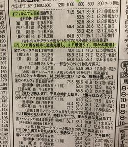 日本一早い 札幌記念 北九州記念 展望