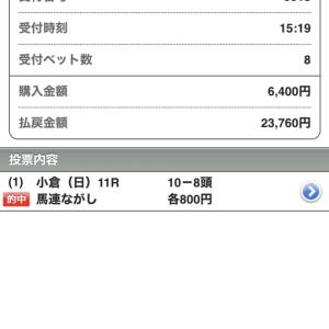 競馬選択と集中札幌記念と北九州記念結果