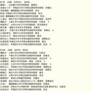 【学術会議】任命拒否の松宮は中国人民大名誉教授 松宮を推薦した高山は関西生コンと一緒にスピーチ