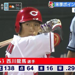 山内さんが挙げる来季ポイントとなるカープの野手、鈴木誠也・西川・會澤・磯村【プライムニュース】