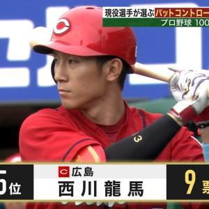 2019プロ野球100人分の1位、バットコントロール部門5位にカープ西川龍馬【S-PARK】