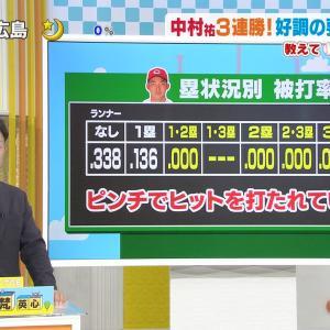 📺3連勝・得点圏被打率0割の中村祐太、梵さん「今はホントどっしりしてる」【5up!】