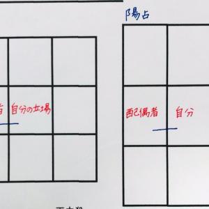 【占技】結婚運の分類