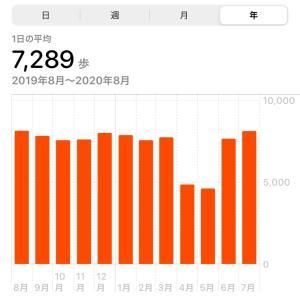 【ボディパンプ114】No.1 チェストトラック