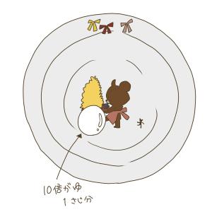 175))離乳食はじめました!食欲旺盛でたくさんもぐもぐ
