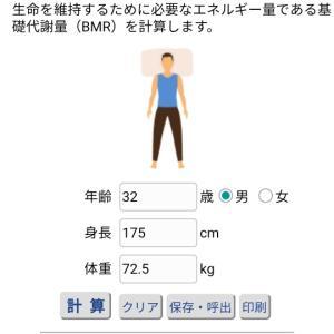 内臓脂肪と皮下脂肪