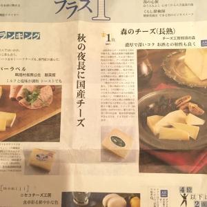 日経新聞NIKKEIプラス1に協力させていただきました
