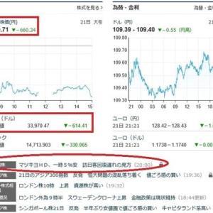 うれしい!!株式市場が荒れ始めた
