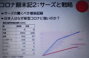 日本人はなぜコロナに強いのか