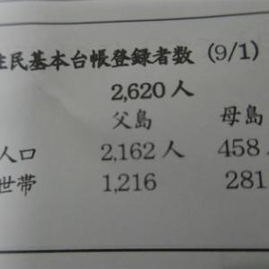 小笠原村の人口 2019年9月