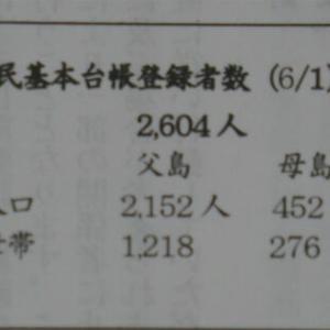 2020年7月の人口オブ小笠原村