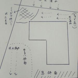 家を建てる・46 ~ 自力でGo!Let's 外構 DIY ② ~