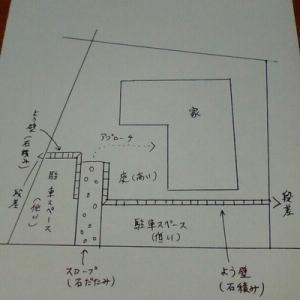 家を建てる・45 ~ 自力でGo!Let's 外構 DIY ① ~