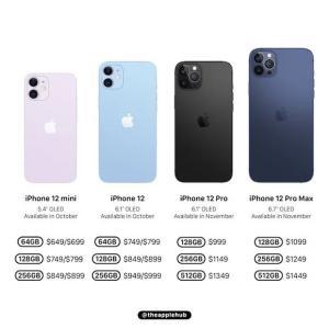 iPhoneの新作12は、どうなる⁉️