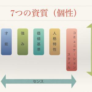 新開設【構造心理学オンライン6回コース】