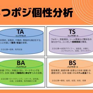 期間限定セッション【4つポジ個性分析】