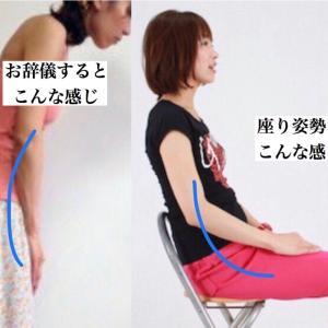 股関節を柔らかくしてダイエットしやすい体に!