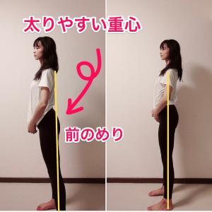 これは太りやすい体!前に傾いた体を治す方法