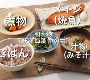 【味覚メソッド】冬の献立のアレンジ方法