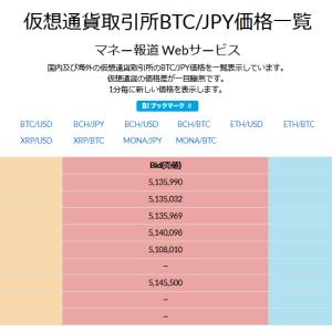仮想通貨が再び話題になってきましたね!1ビットコインが514万円!