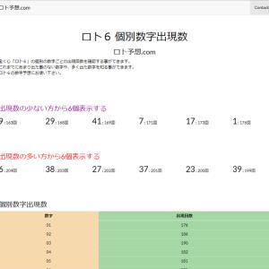 Webサービス「ロト予想.com」をリリースしました!ロト6やロト7の多く出ている数字が分かり、予想が立てやすくなります!