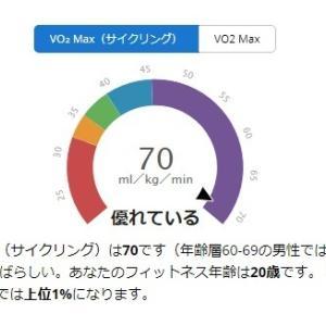 何かの間違いだと思う、VO2Max70