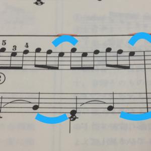 PIANO Lesson 27 シベリウス 樅の木③&ハノン、ツェルニー、インヴェンション1