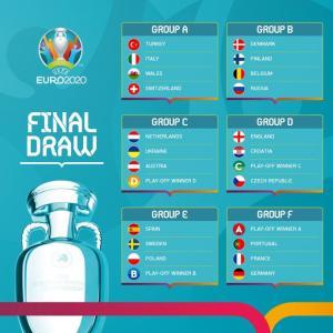 【画像】EURO2020グループ組み合わせが決定!ポルトガル、フランス、ドイツの死の組が誕生...