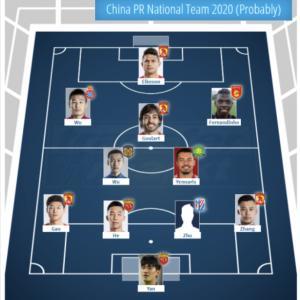 【朗報】サッカー中国代表、エウケソンを招集!ガチでアジア最強にwwwww