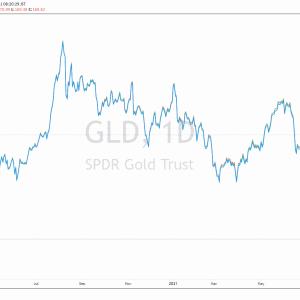 米国株投資に金投資を加えてみよう(3)金の長期投資:金ETFはどれを買うべきか?(GLD, IAU, GLDM)