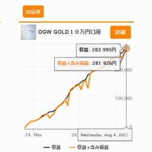 金(ゴールド)の自動売買(MT4)に注目してみよう