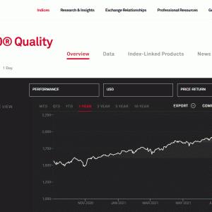 「クオリティ株」とは?(ROEの分解や、投資スタイルを考えてみよう)