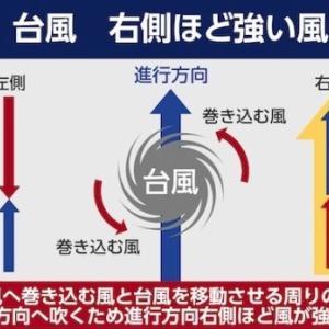 台風の東(右)側が風が強い理由