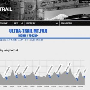 UTMFリアルタイム速報サイト