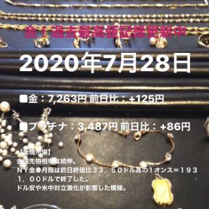 7/28 金過去最高値を更新 金売り時!富山で金売るならイーショップス