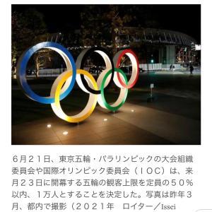 オリンピック観戦の決めてとなるのは?