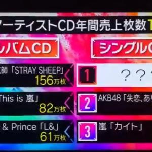 今夜は『CDTVライブライブ』に乃木坂46が出演!