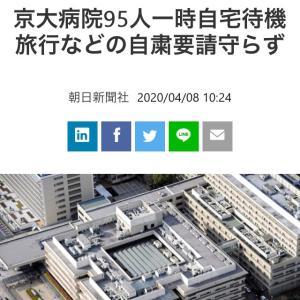 京都大学病院