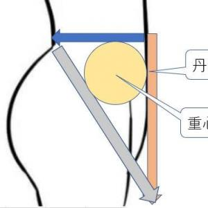 肥田春充の丹田強化-3