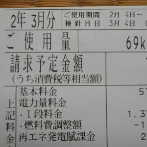2020年3月の電気代 何とか2000円以内に収まった。【無職ひとり暮らし】