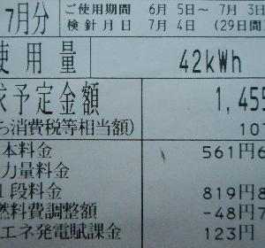 2019年7月の電気代は1500円以下でした。