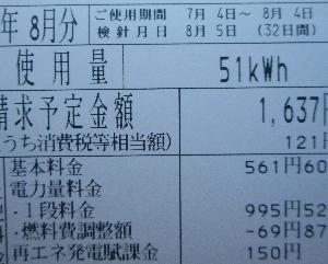 2019年8月の電気代は2000円以下でした。まだエアコンは運転していません。