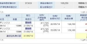 続いて…株式売却益 ¥185,250