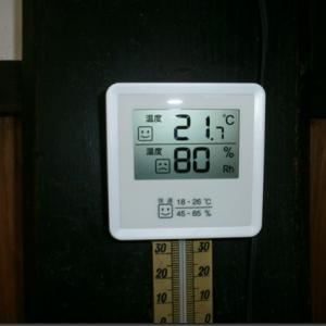 薪ストーブ132:湿気と寒さ!(2020/07/16)