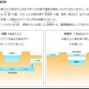 見沼代用水の掛樋跡(2021/04/30)