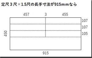 木工35:引出し収納:化粧板と取手の取付け(2021/05/12)