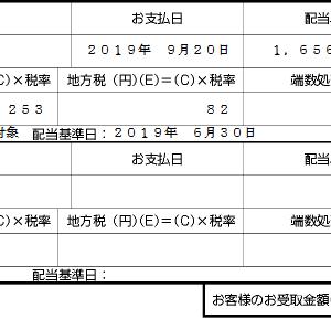 インヴィンシブル投資法人(8963)