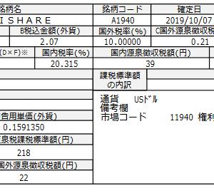 iシェアーズ優先株式&インカム証券ETF(PFF)から分配金いただきました。