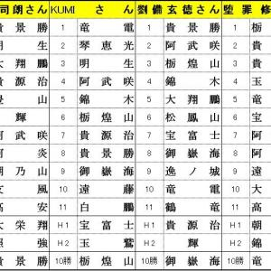 大相撲秋場所の投票が届きました。