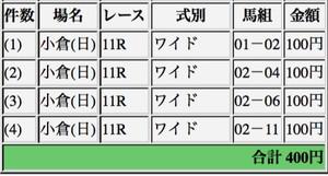 小倉記念(G3)